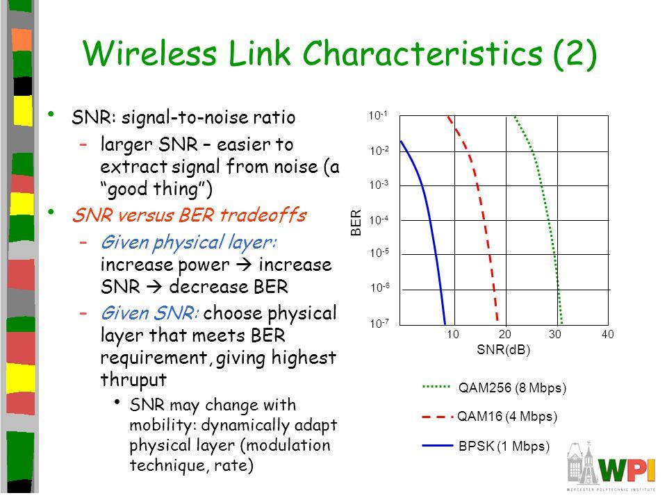 Wireless Link Characteristics (2)