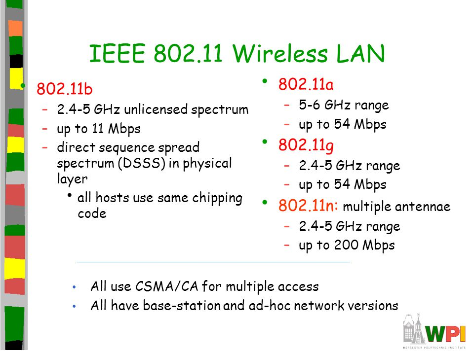 IEEE 802.11 Wireless LAN 802.11a. 5-6 GHz range. up to 54 Mbps. 802.11g. 2.4-5 GHz range. 802.11n: multiple antennae.