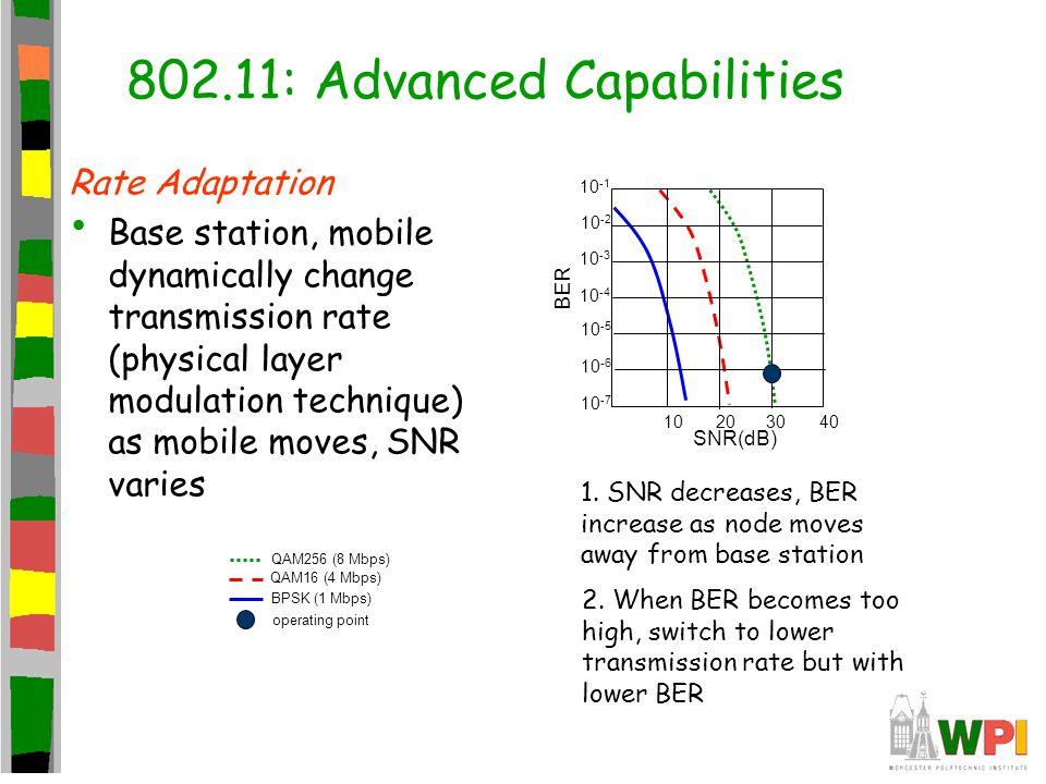 802.11: Advanced Capabilities