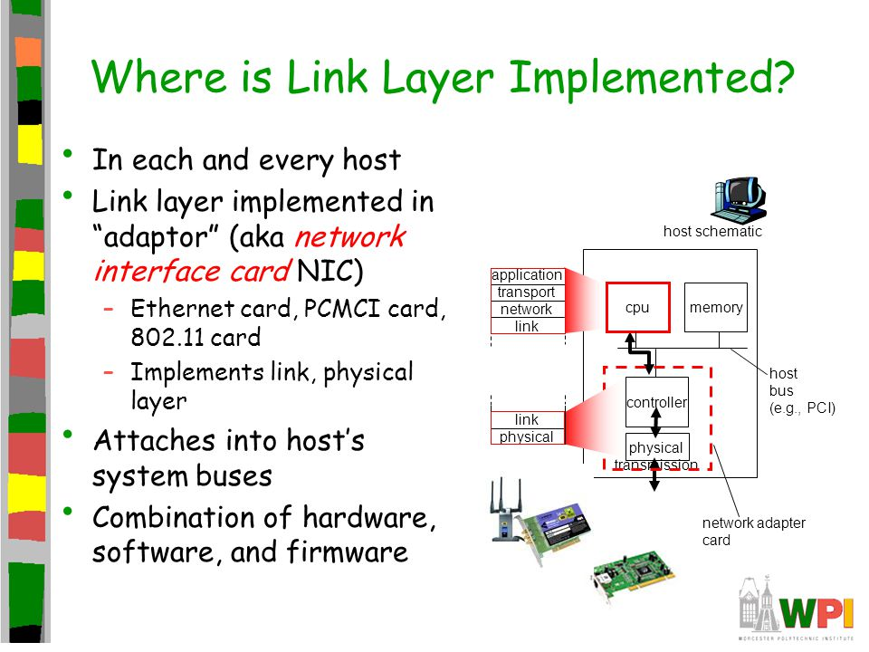 Where is Link Layer Implemented