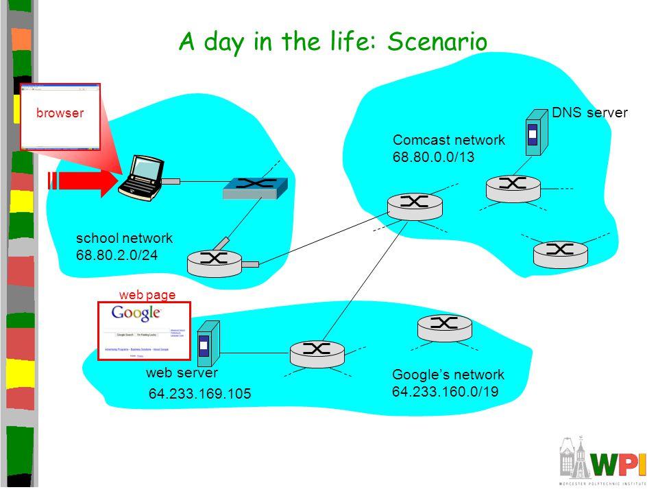 A day in the life: Scenario