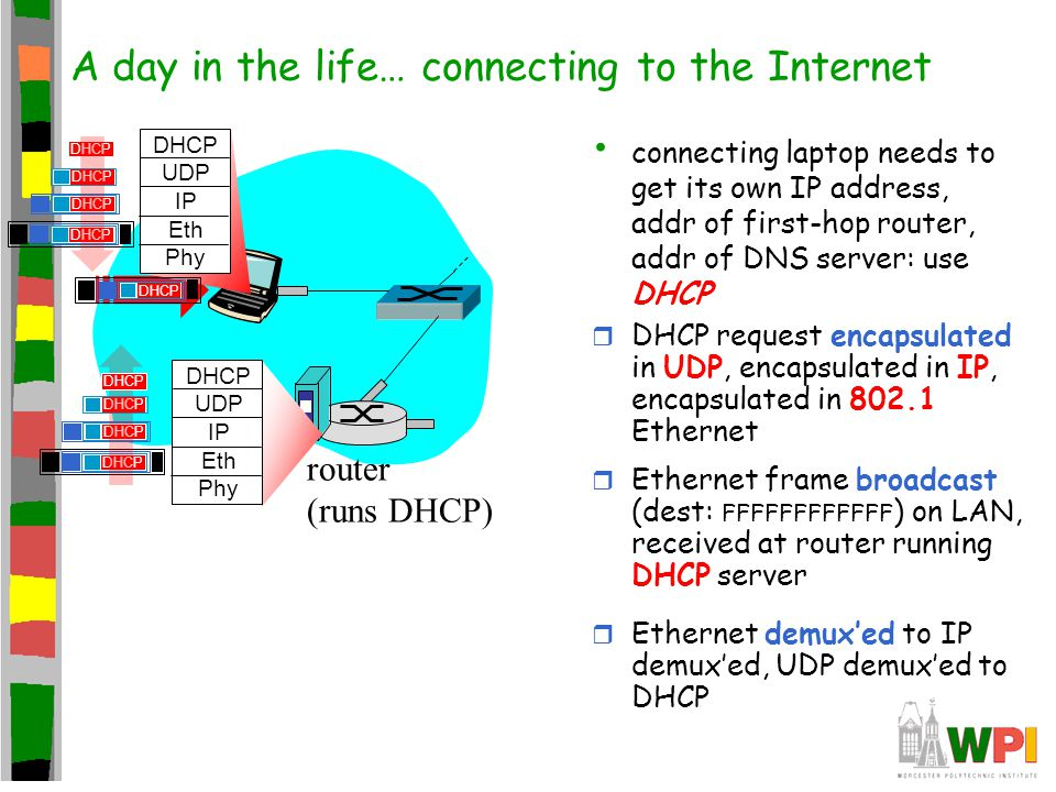 A day in the life… connecting to the Internet