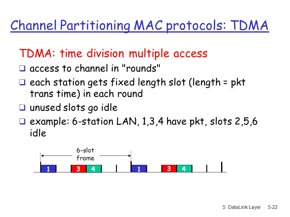 Channel Partitioning MAC protocols: TDMA