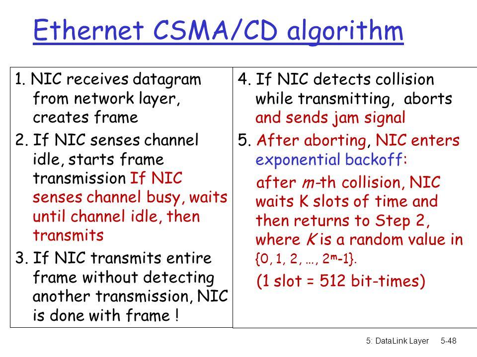 Ethernet CSMA/CD algorithm