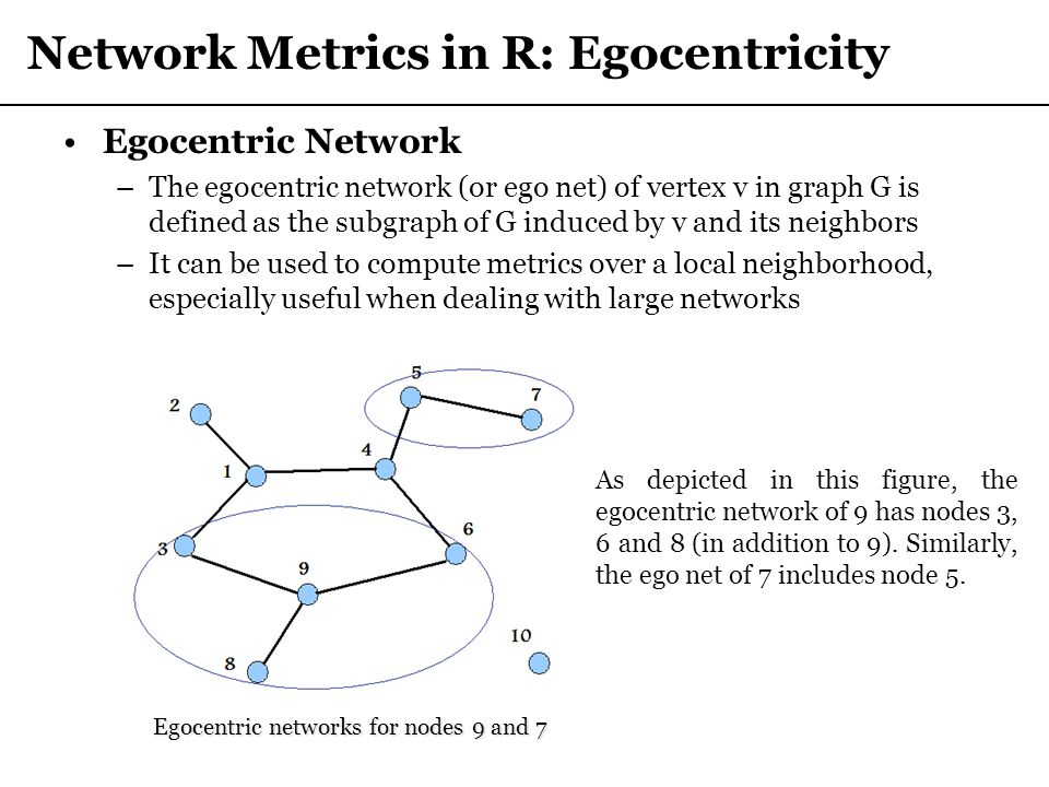 Network Metrics in R: Egocentricity