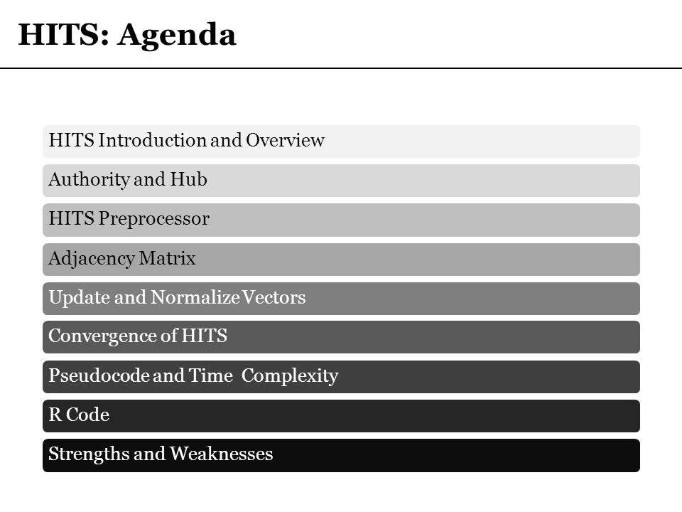 HITS: Agenda HITS Introduction and Overview Authority and Hub