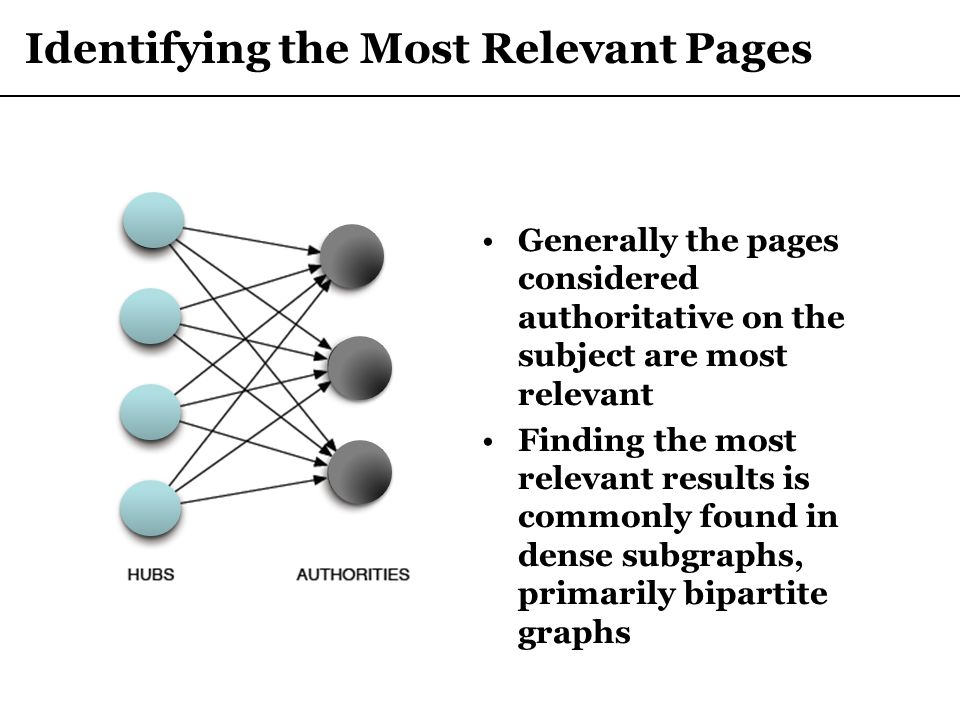 Identifying the Most Relevant Pages