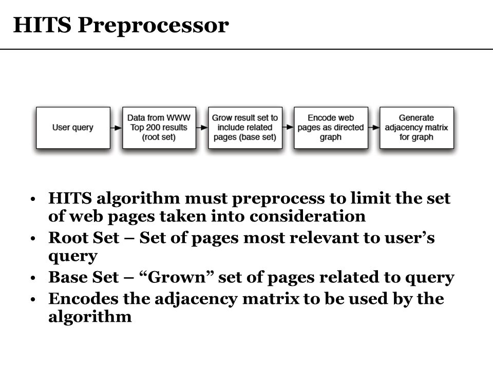 HITS Preprocessor HITS algorithm must preprocess to limit the set of web pages taken into consideration.