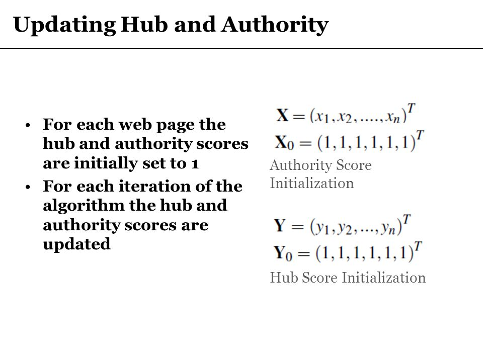 Updating Hub and Authority