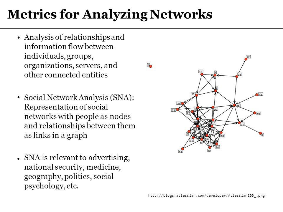 Metrics for Analyzing Networks