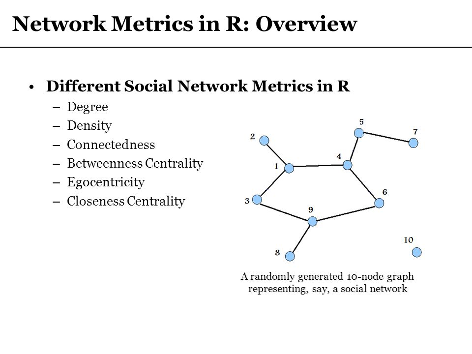 Network Metrics in R: Overview