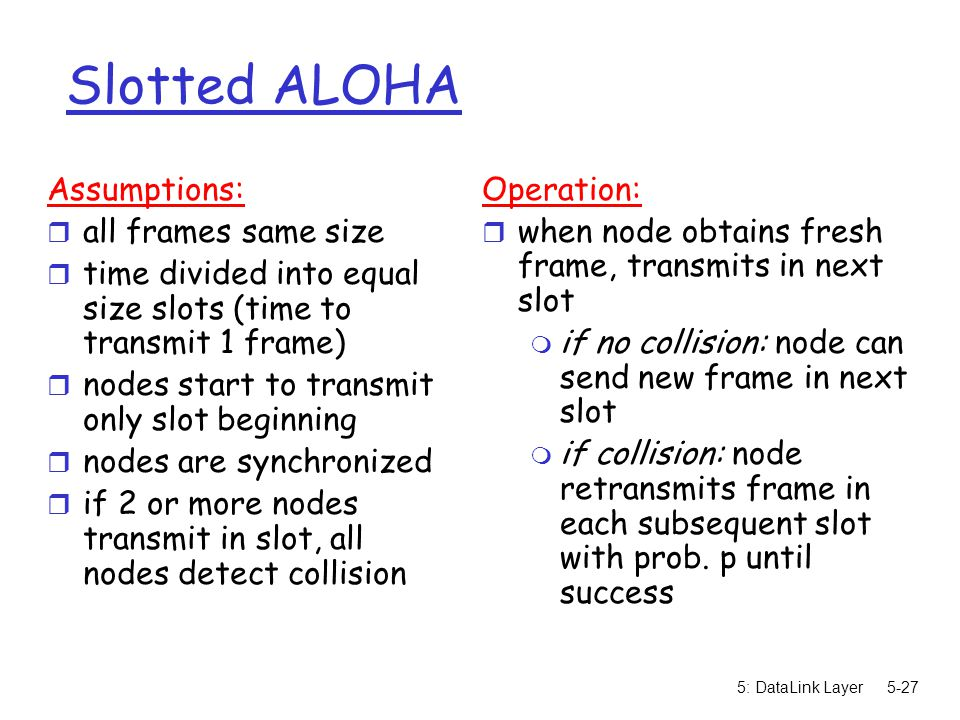 Slotted ALOHA Assumptions: all frames same size