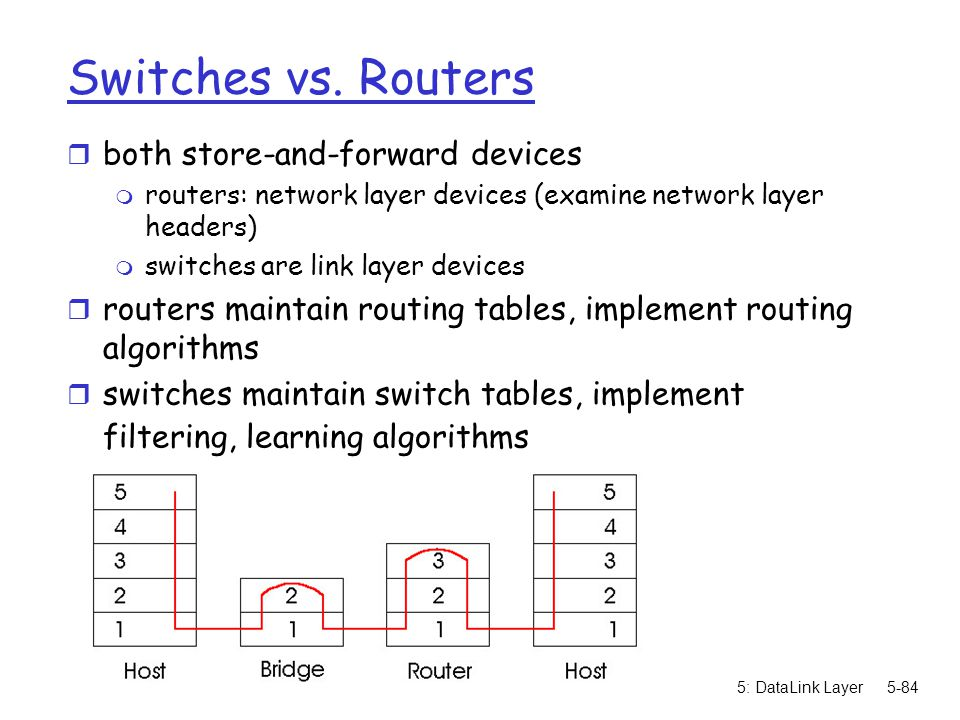 Switches vs. Routers both store-and-forward devices