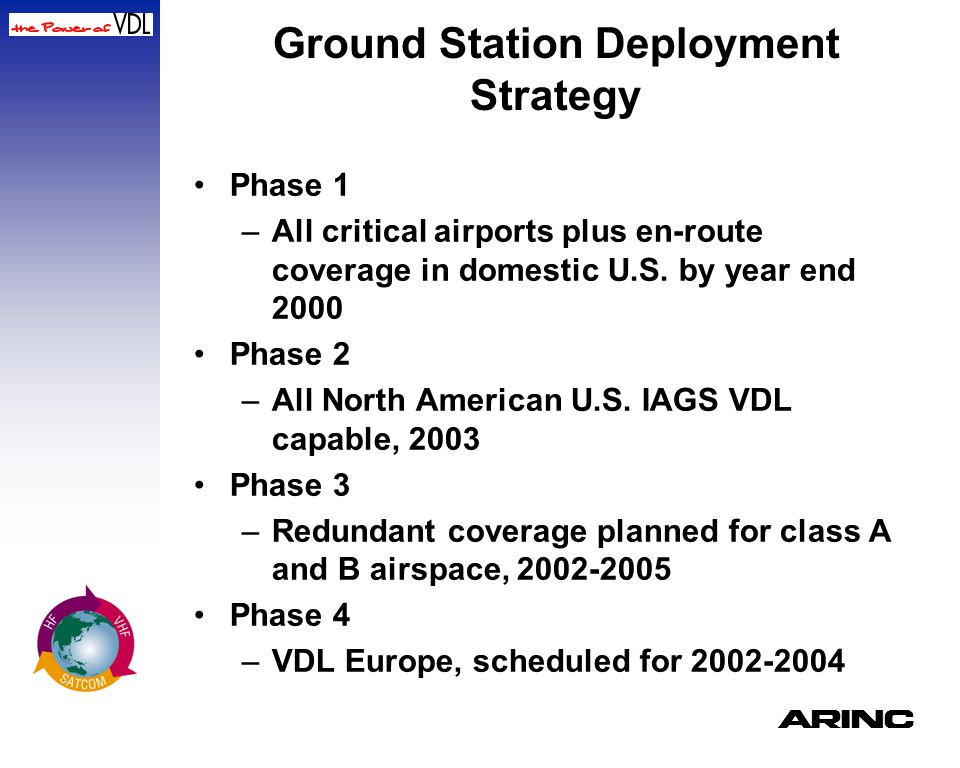 Ground Station Deployment Strategy