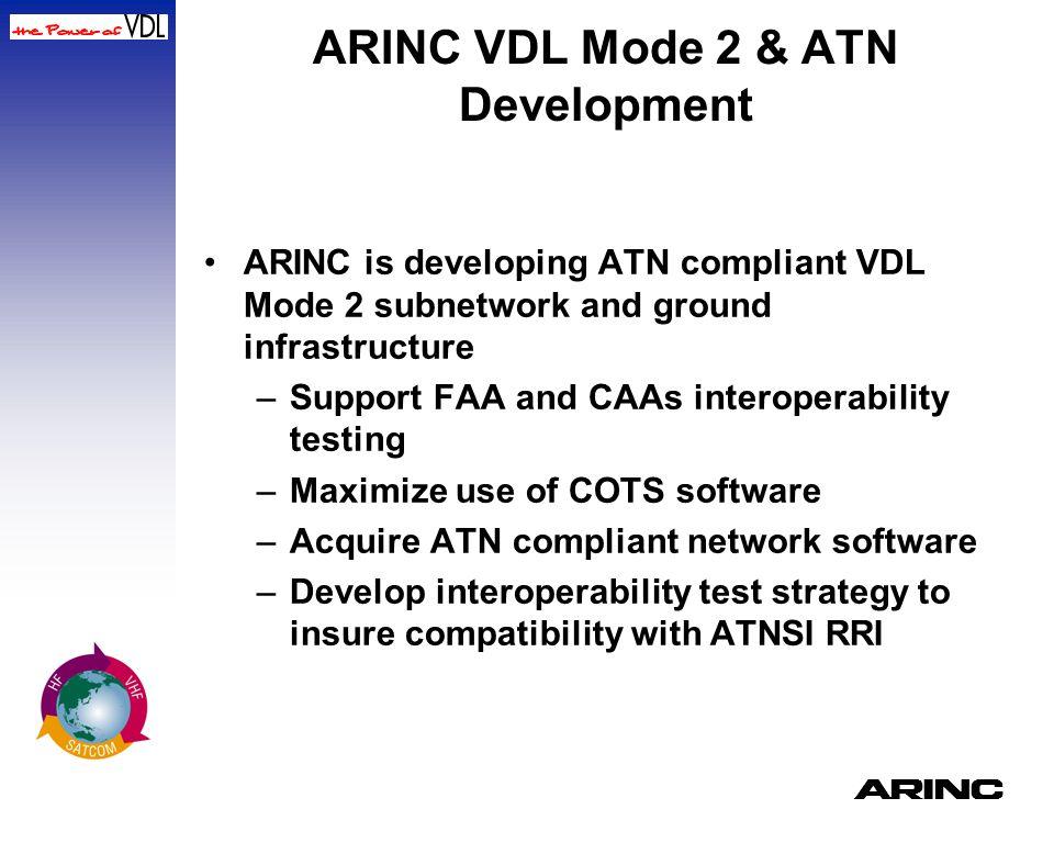 ARINC VDL Mode 2 & ATN Development