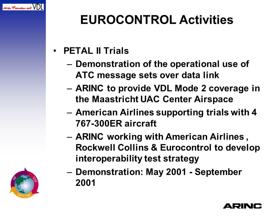 EUROCONTROL Activities