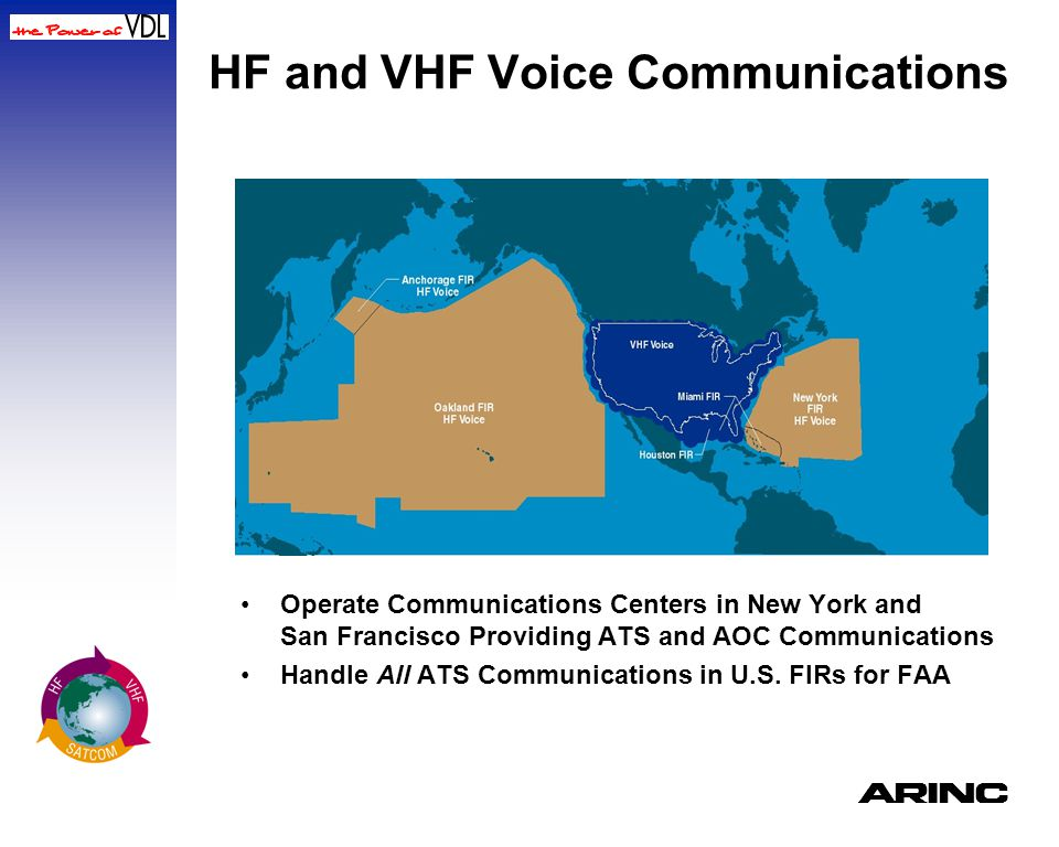 HF and VHF Voice Communications