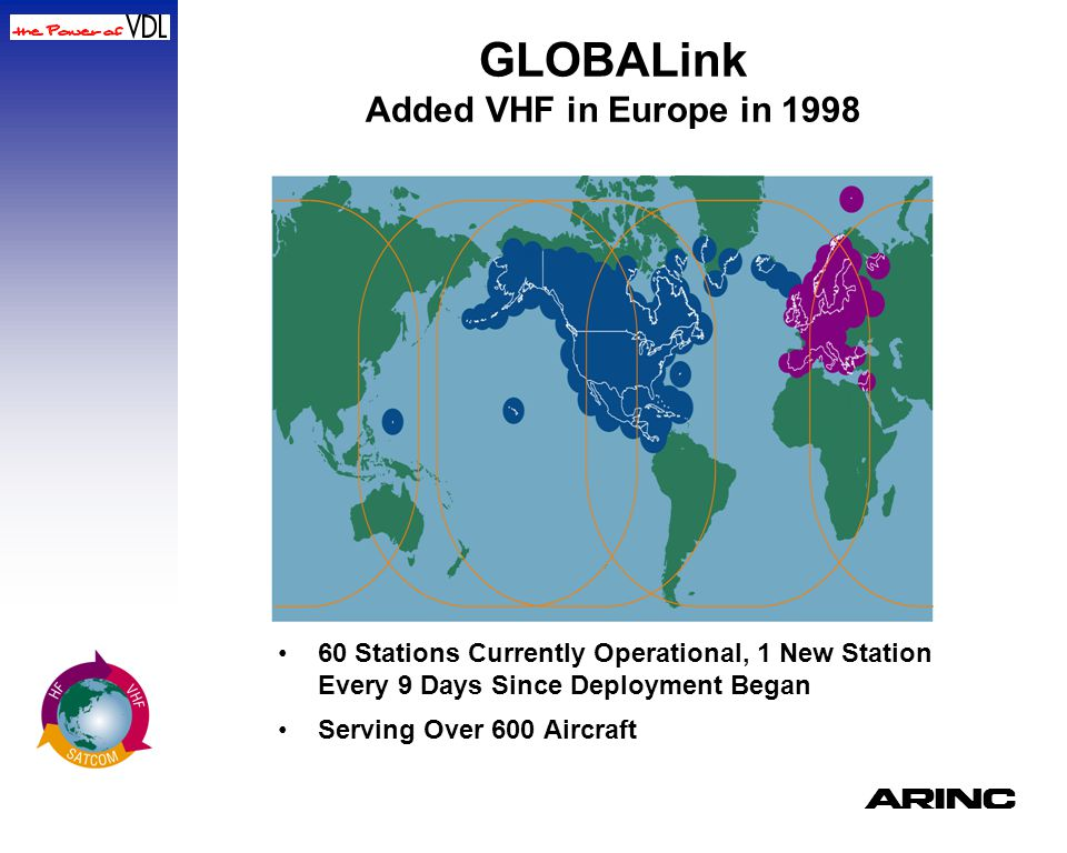GLOBALink Added VHF in Europe in 1998