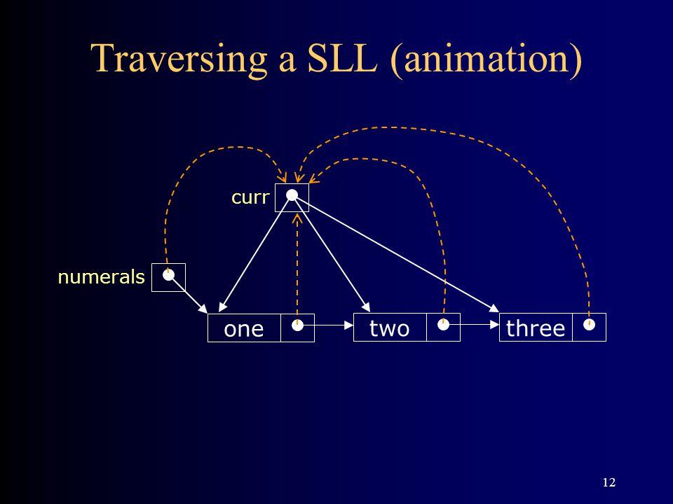 Traversing a SLL (animation)