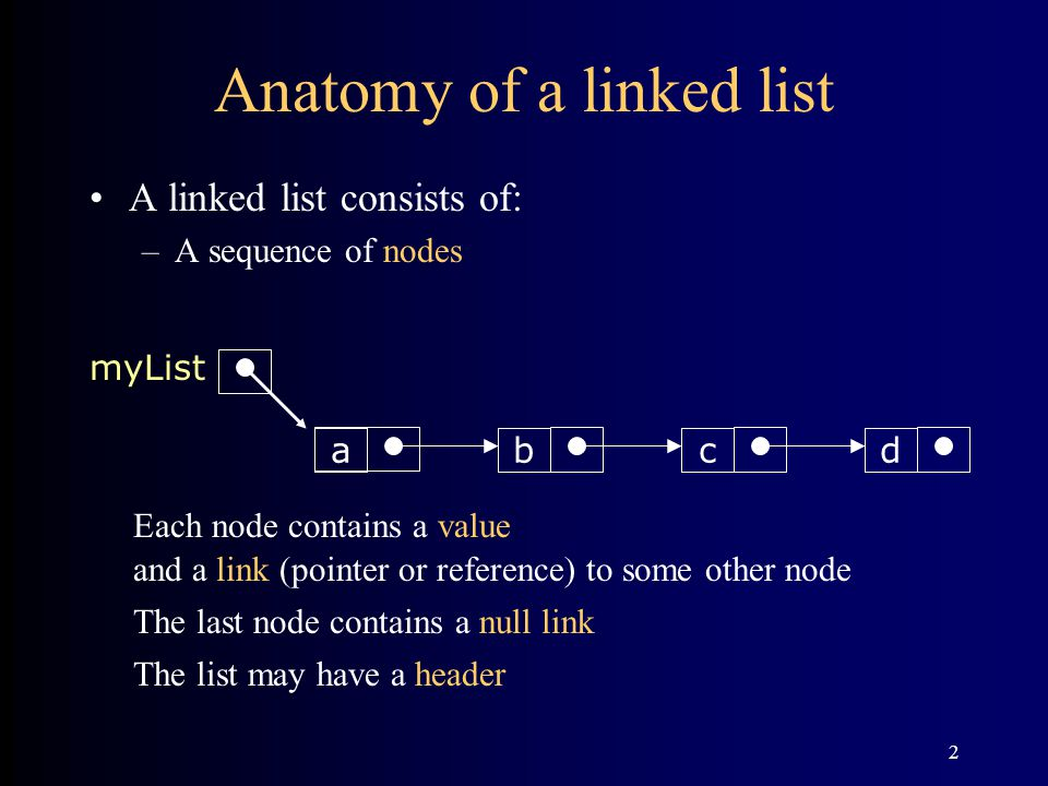 Anatomy of a linked list