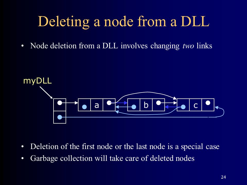 Deleting a node from a DLL