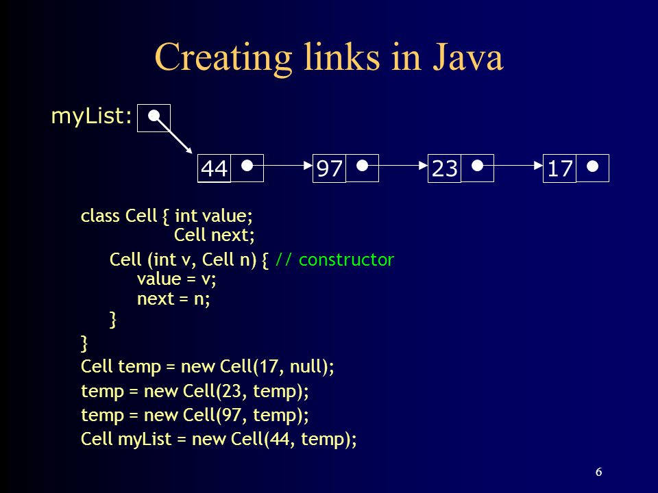 Creating links in Java myList: