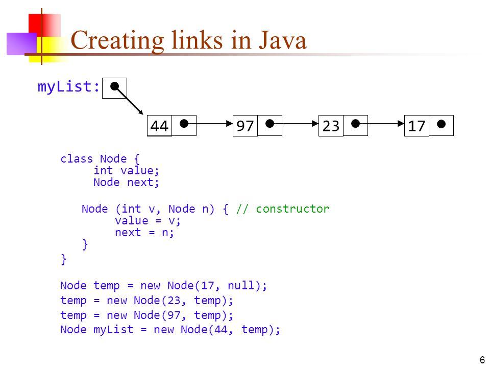 Creating links in Java 44 97 23 17 myList:
