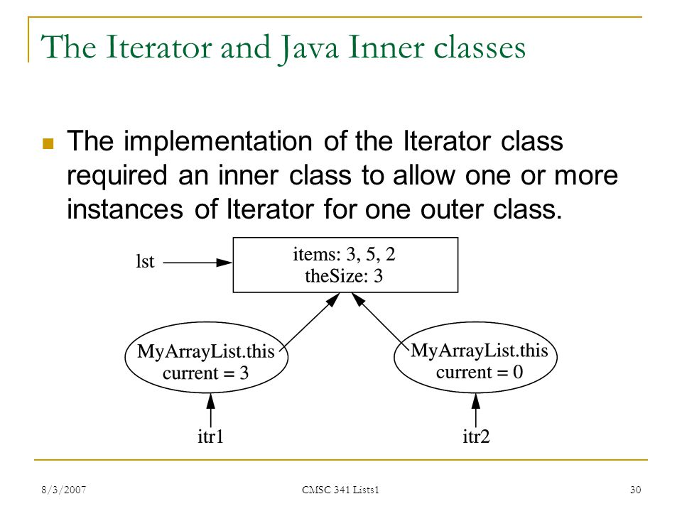 The Iterator and Java Inner classes