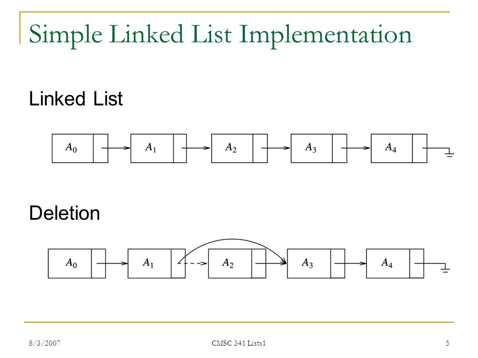 Simple Linked List Implementation