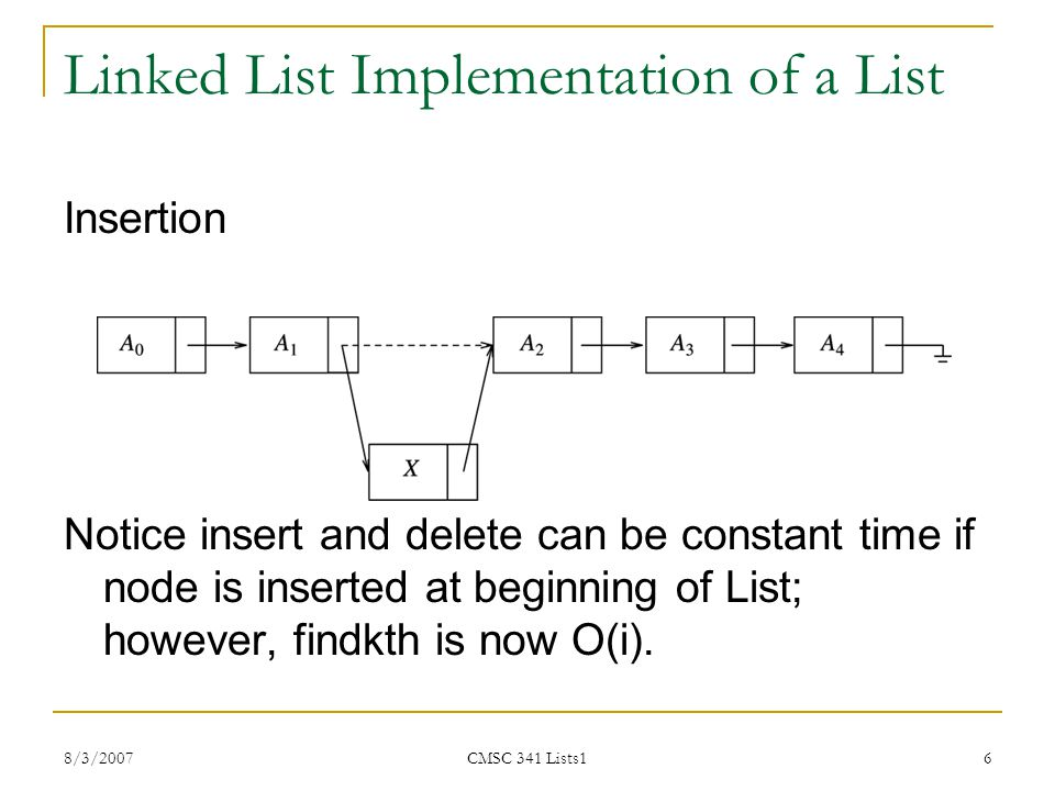 Linked List Implementation of a List