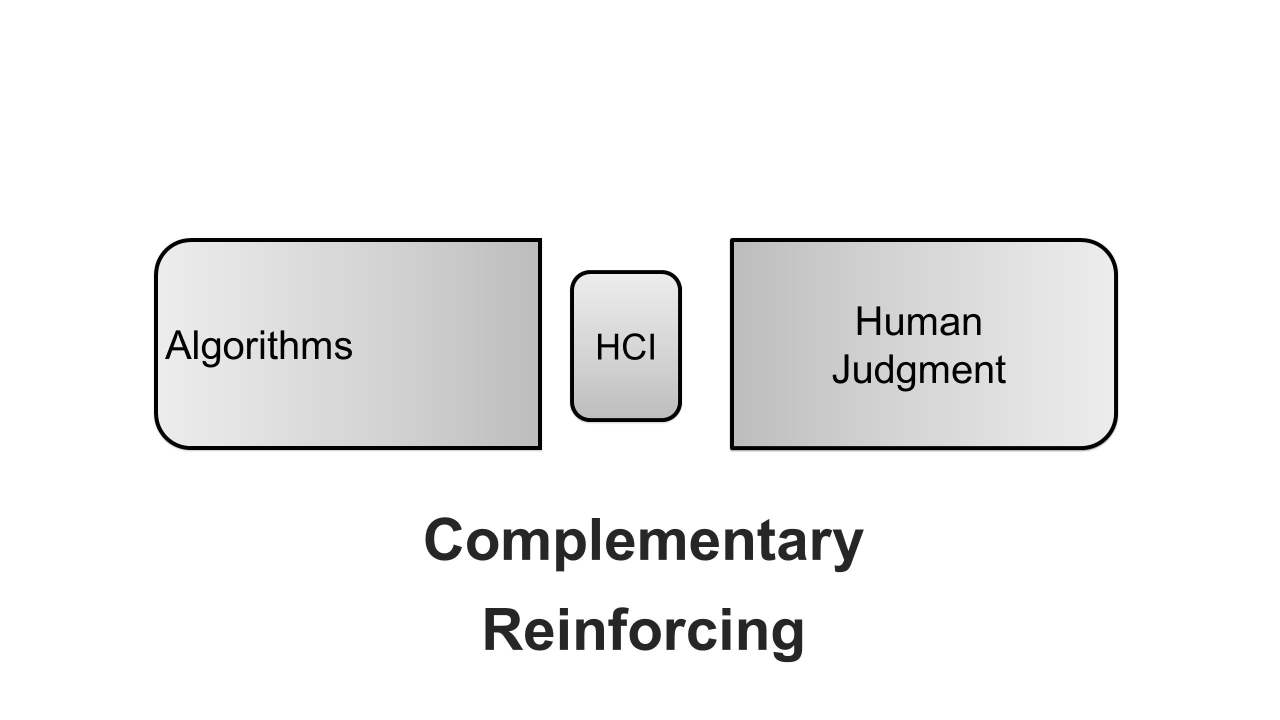 Complementary Reinforcing