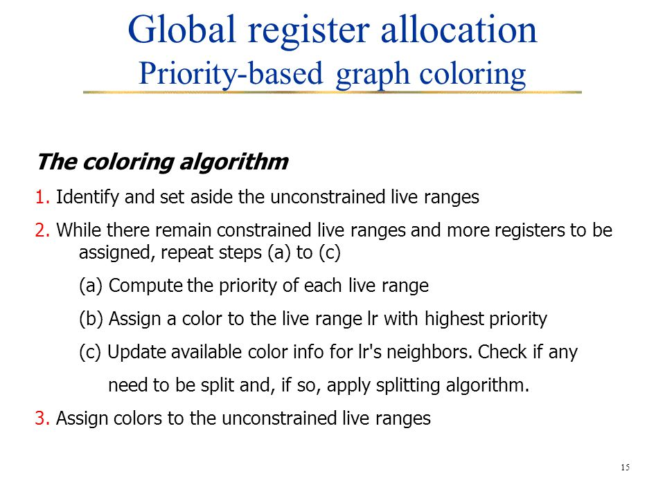 Global register allocation Priority-based graph coloring