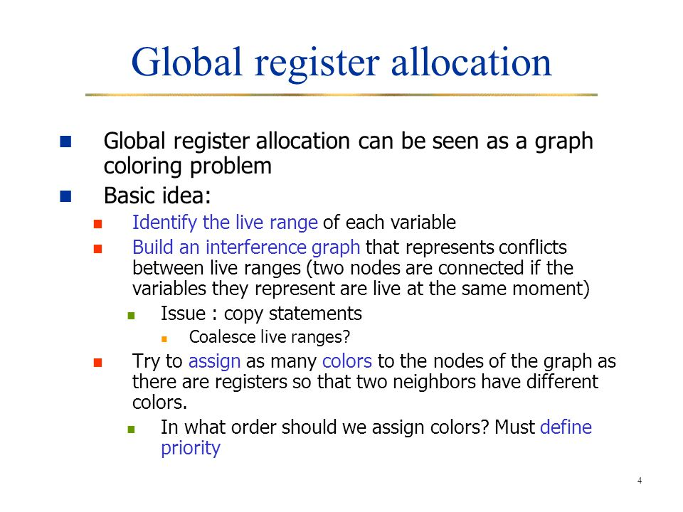 Global register allocation