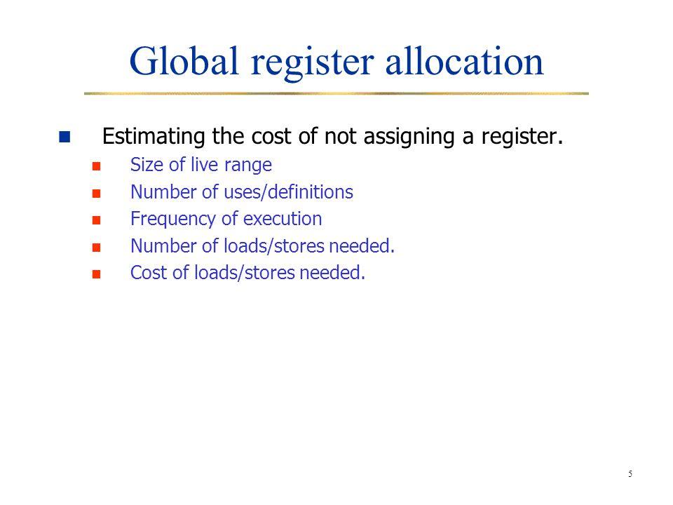 Global register allocation