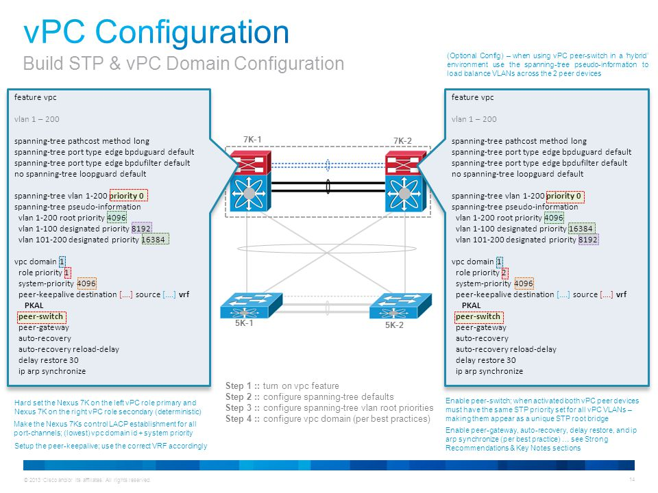 Animation vPC Configuration Build STP & vPC Domain Configuration