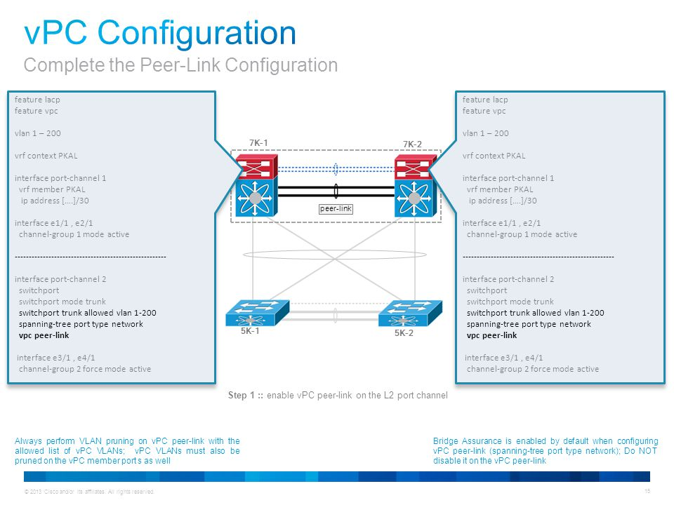 Top Five Nexus 9000 Vxlan Configuration Guide 7 x - Circus