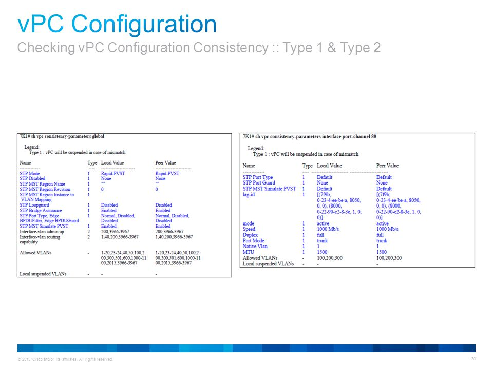 vPC Configuration Checking vPC Configuration Consistency :: Type 1 & Type 2