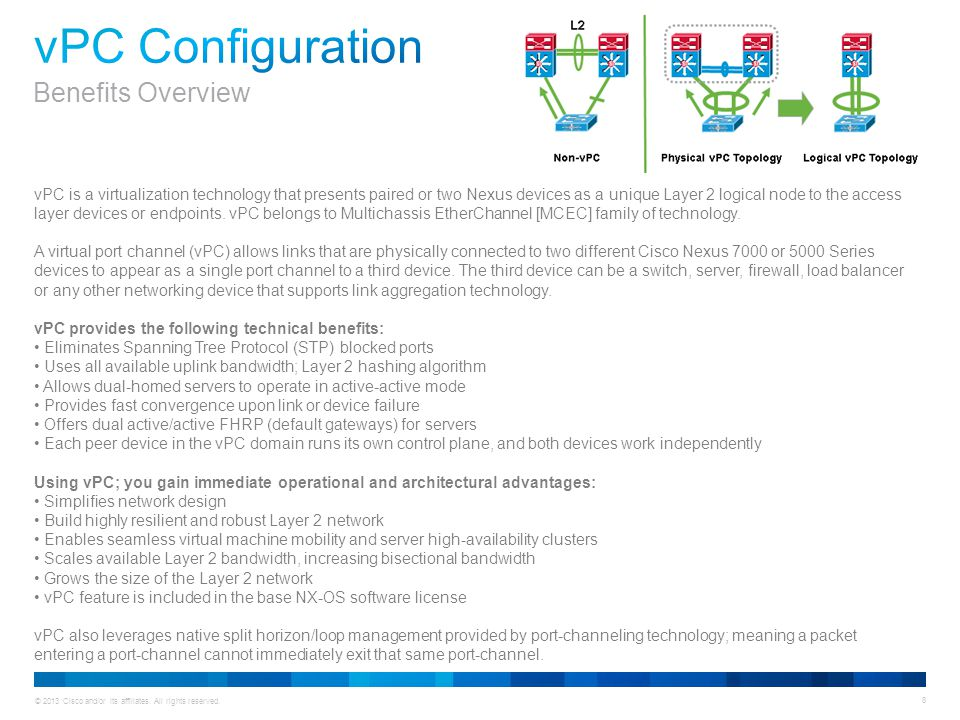 vPC Configuration Benefits Overview