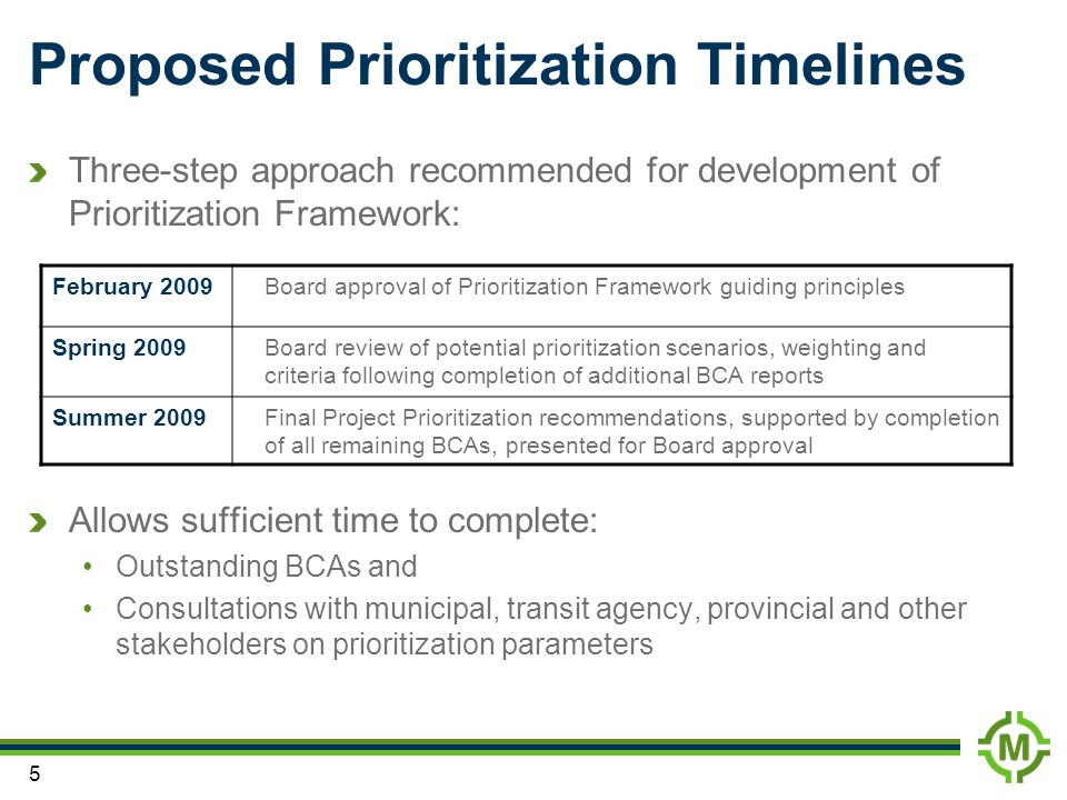 Proposed Prioritization Timelines