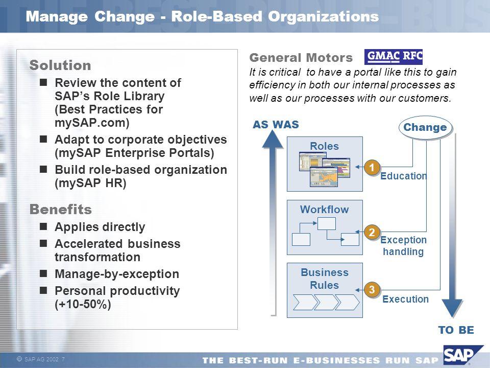 Manage Change - Role-Based Organizations