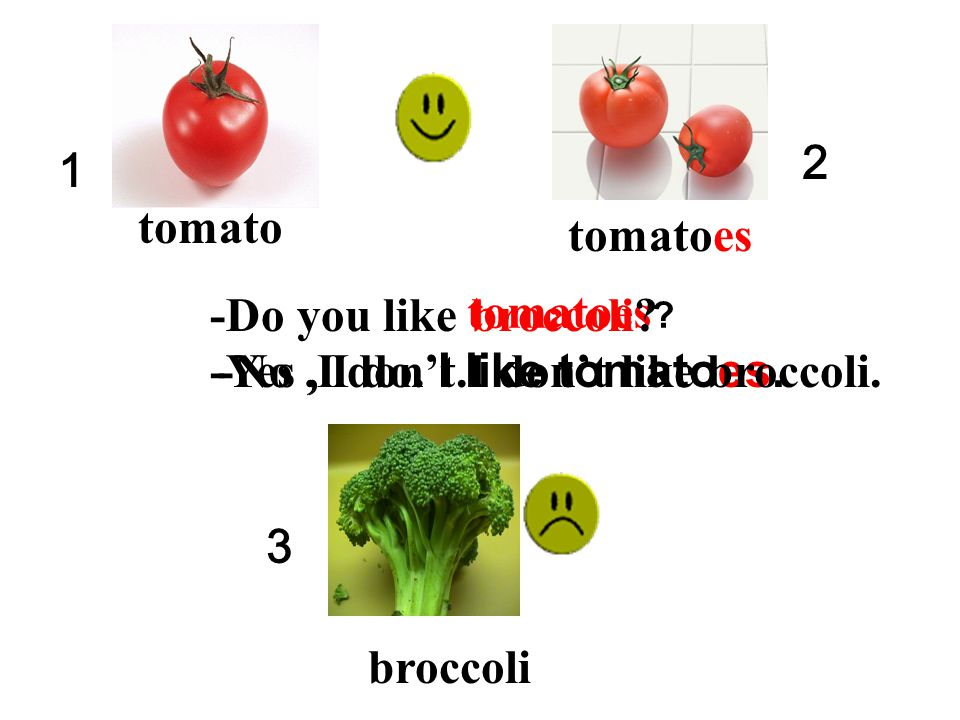 2 1. tomato. tomatoes. -Do you like. broccoli tomatoes -Yes , I do. I like tomatoes. -No ,I don't.I don't like broccoli.
