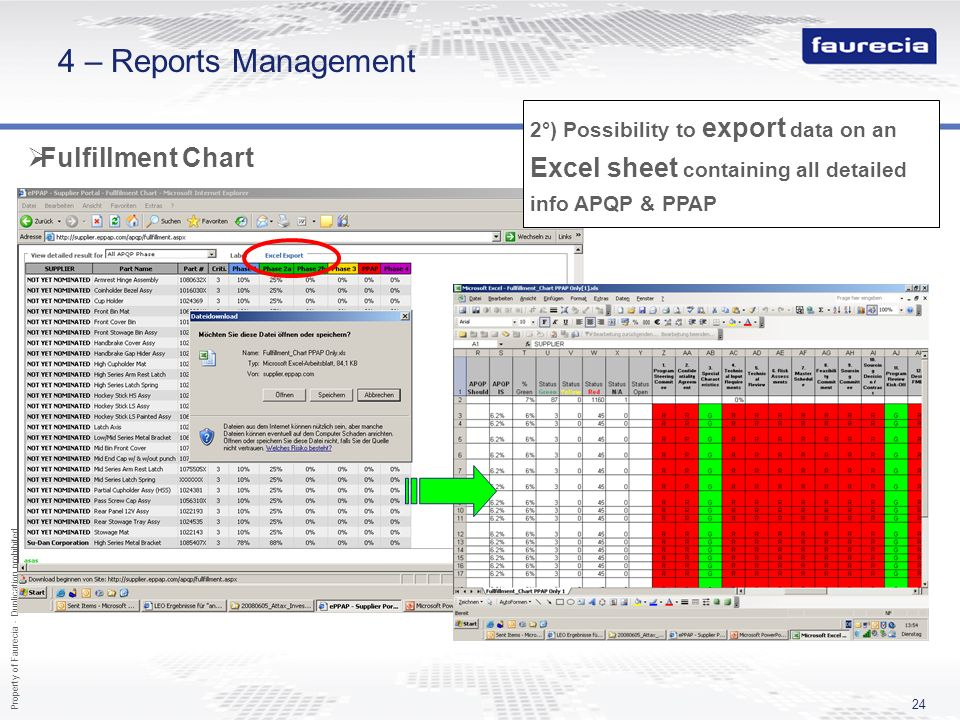 4 – Reports Management Fulfillment Chart