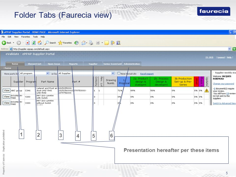 Folder Tabs (Faurecia view)