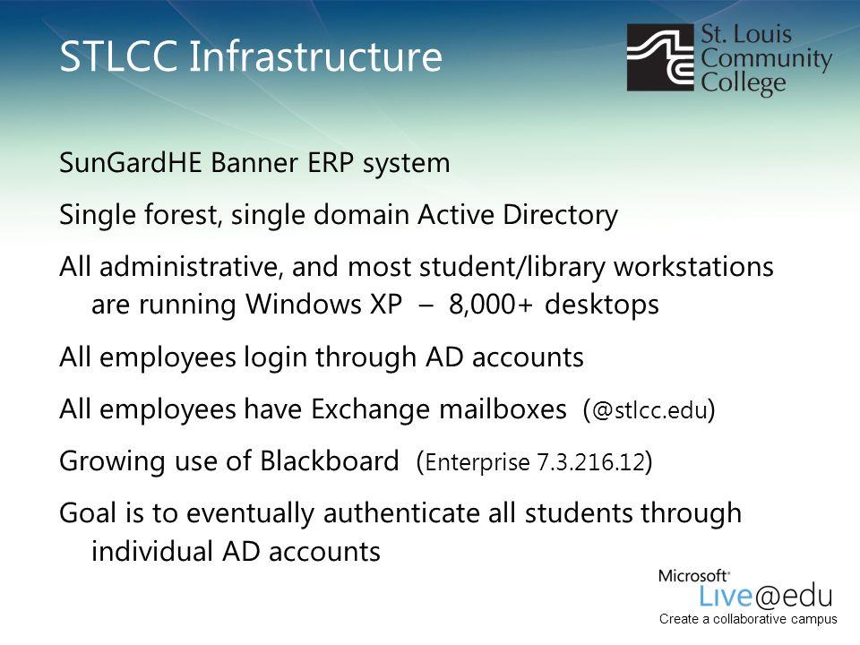 STLCC Infrastructure