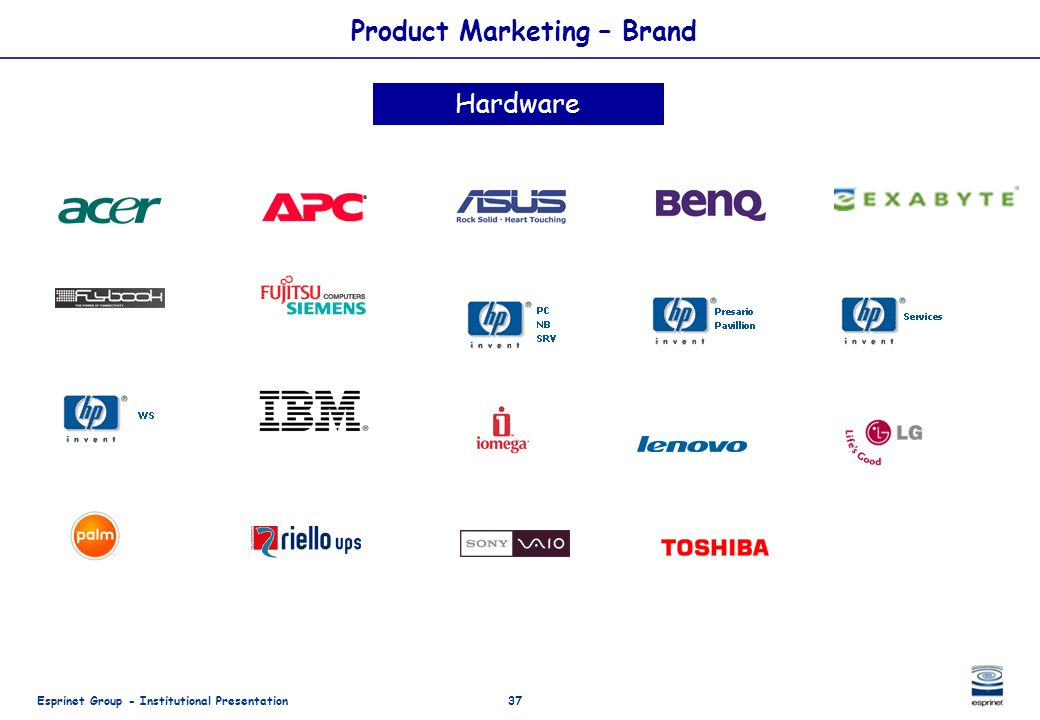 Product Marketing – Brand