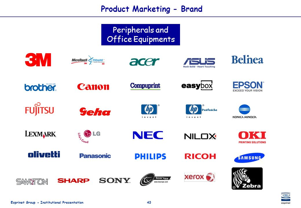 Product Marketing - Brand