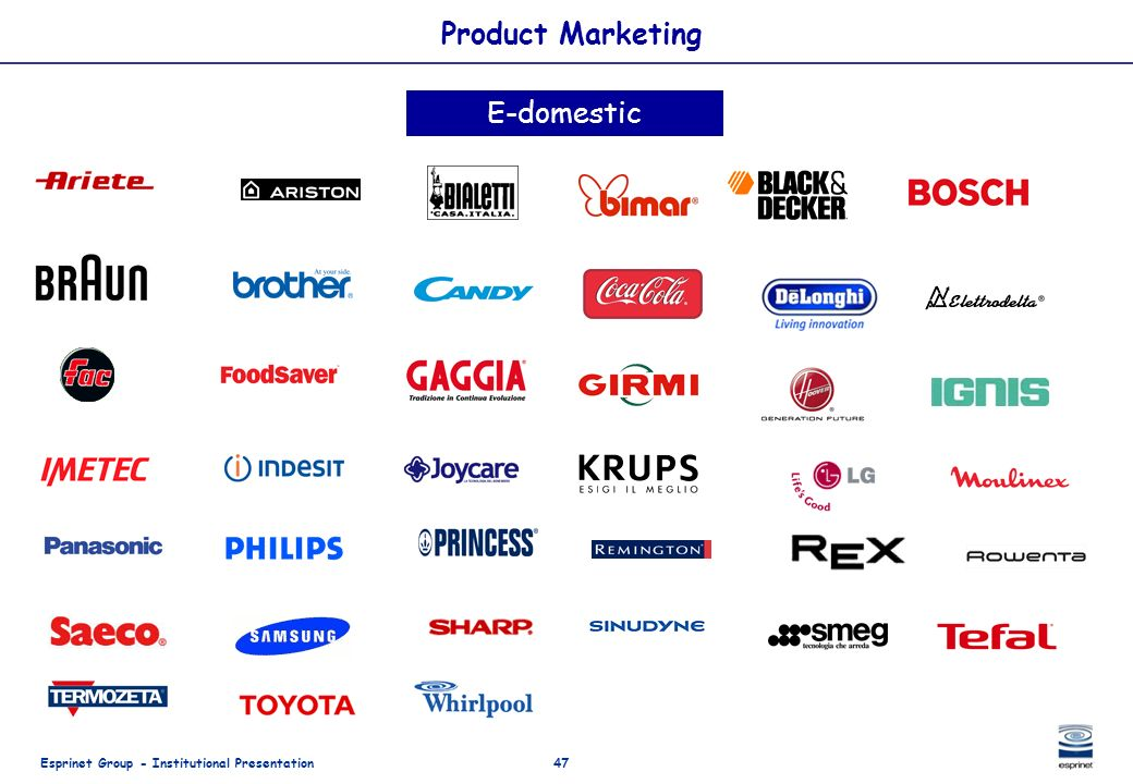 Product Marketing E-domestic