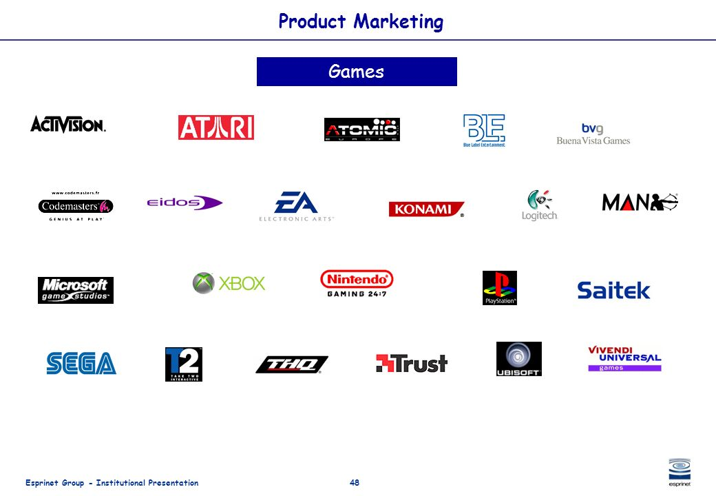 Product Marketing Games