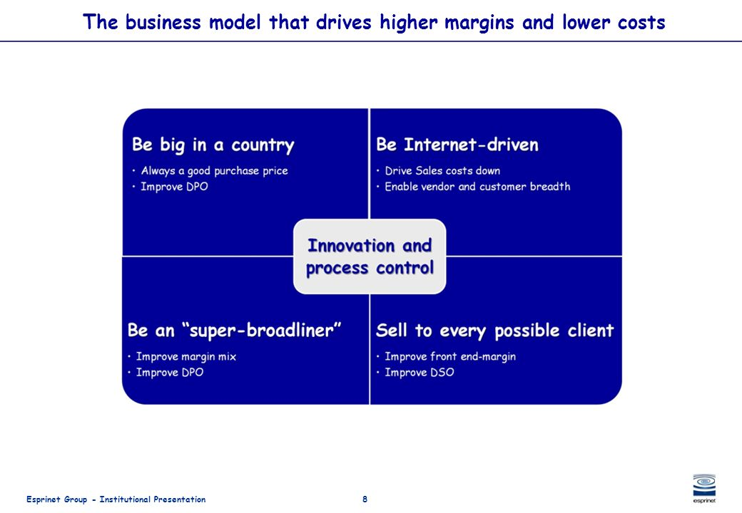 The business model that drives higher margins and lower costs