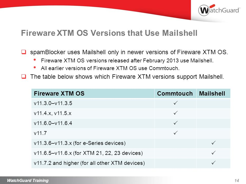 Fireware XTM OS Versions that Use Mailshell